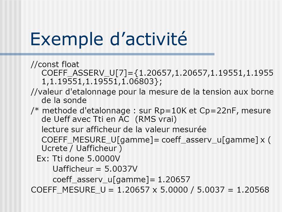Exemple d'activité //const float COEFF_ASSERV_U[7]={1.20657,1.20657,1.19551,1.19551,1.19551,1.19551,1.06803};